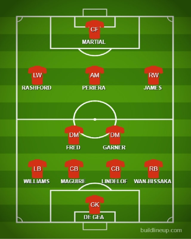 Possible MNU XI vs. SHU
