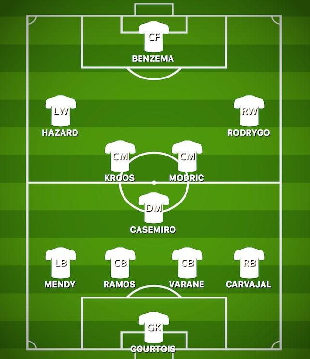 POSS RM XI vs. PSG