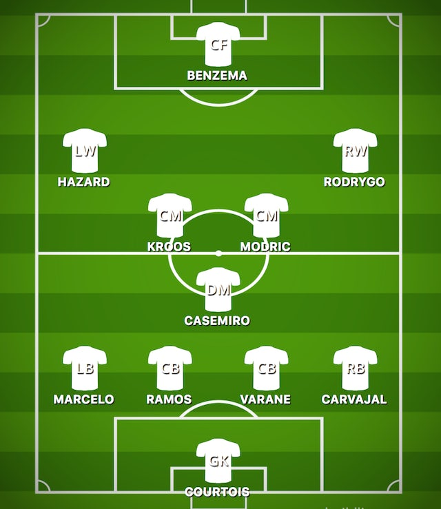 How Real Madrid Could Line Up Against Real Sociedad Sports Mole
