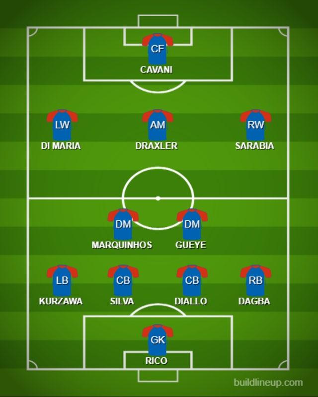 POSSIBLE PSG XI v LIL