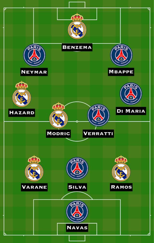 Combined Xi Real Madrid Vs Paris Saint Germain Sports Mole