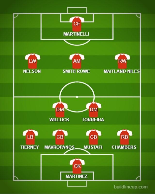 Possible ARS XI vs. FRA