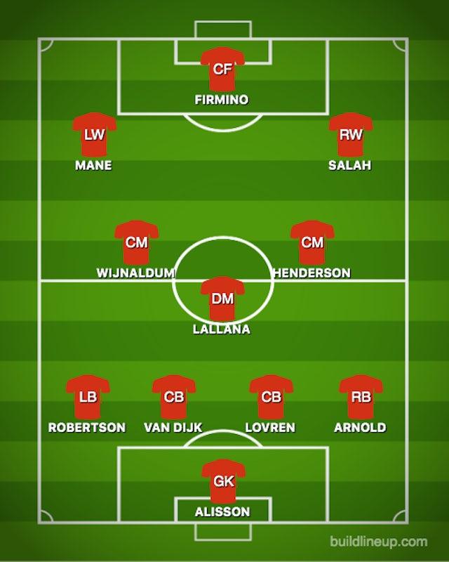 Possible LIV XI vs. BHA