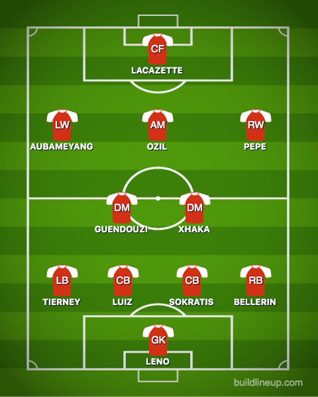 Possible ARS XI vs. WHU