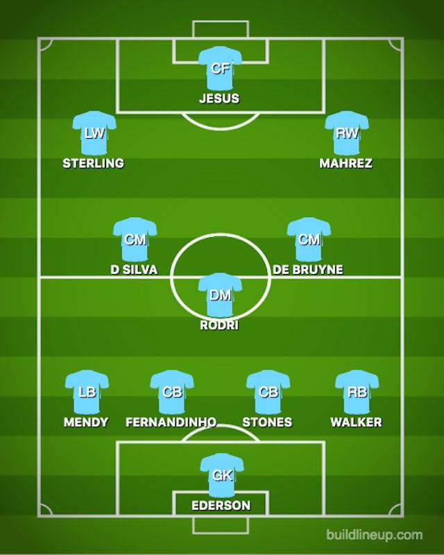 Possible MNC XI vs. MNU