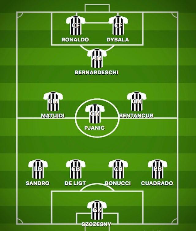 How Juventus Could Line Up Against Lazio Sports Mole