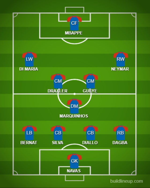 POSSIBLE PSG XI v MONP