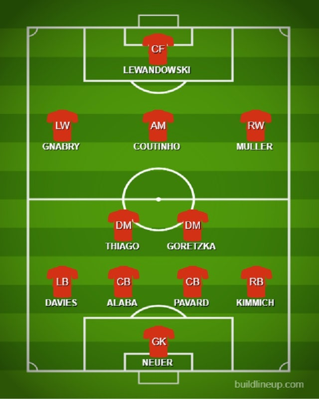 Possible BAY XI vs. WER