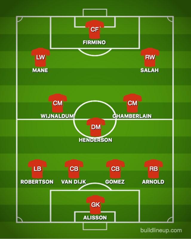 Possible LIV XI vs. SAL