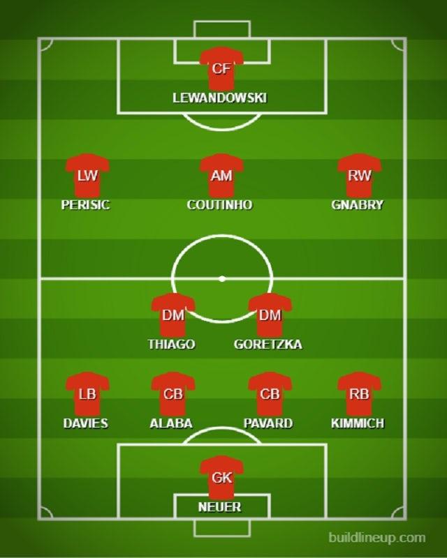 Possible BAY XI vs. FRE