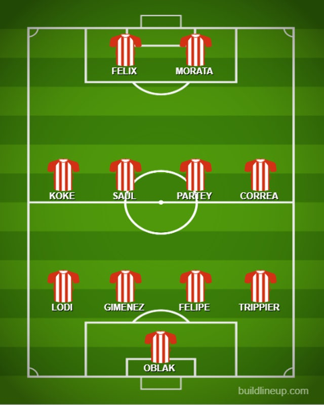 How Atletico Madrid Could Line Up Against Barcelona Sports Mole