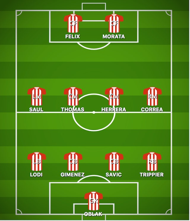How Atletico Madrid Could Line Up Against Real Madrid Sports Mole