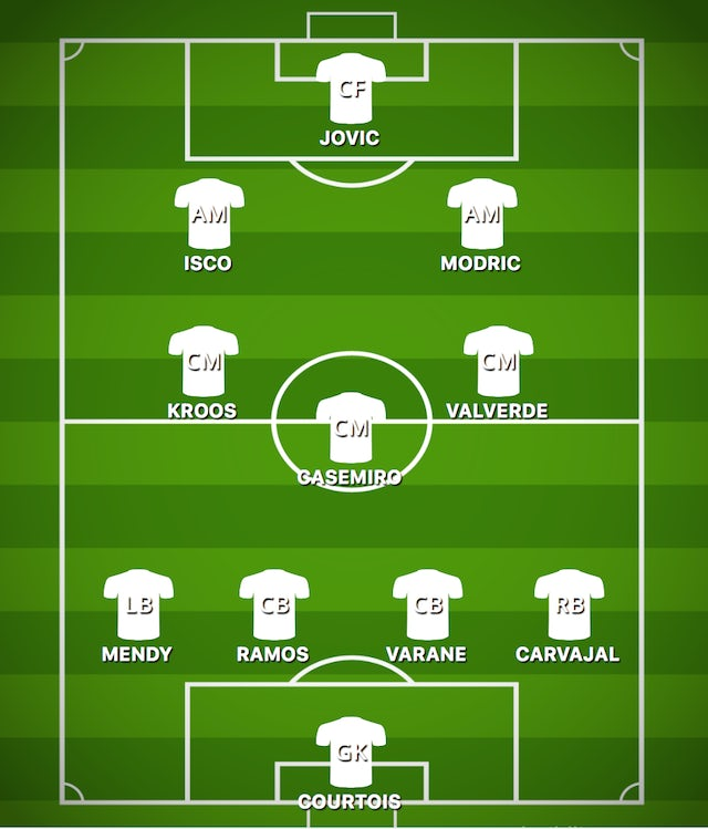 How Real Madrid Could Line Up Against Atletico Madrid Sports Mole