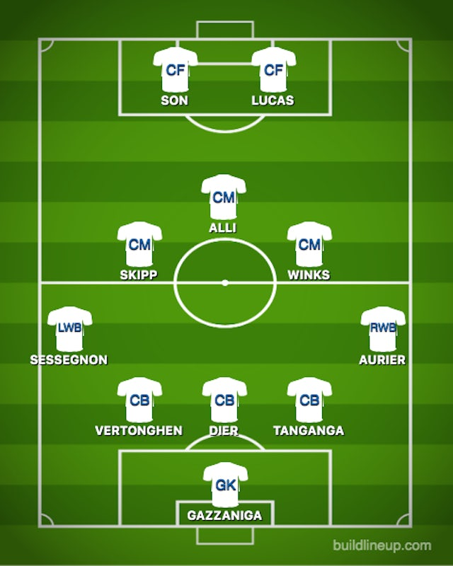 Possible TOT XI vs. MID