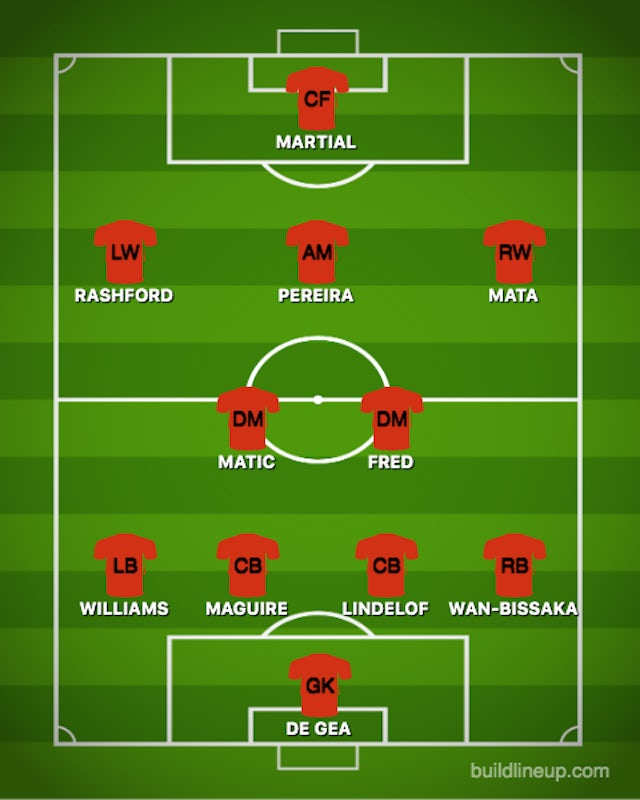 How Manchester United Could Line Up Against Liverpool Sports Mole