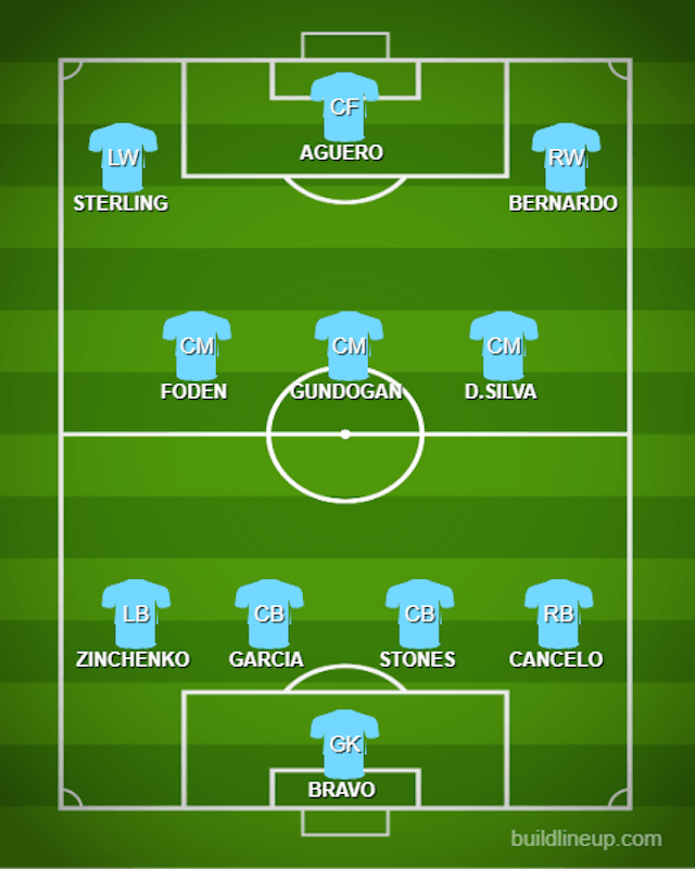 Possible MCI XI vs. FUL