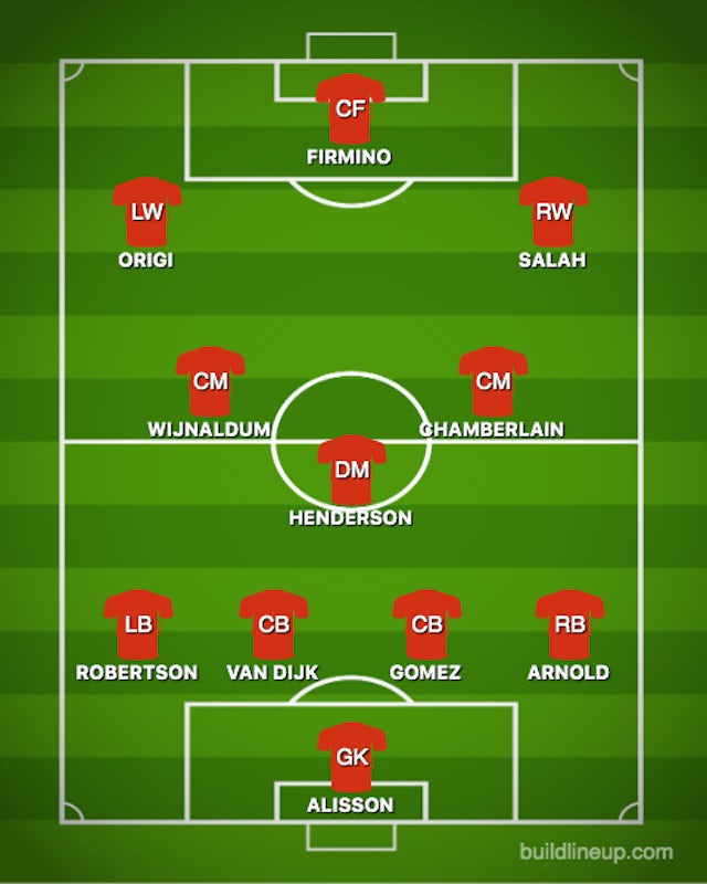 How Liverpool Could Line Up Against Southampton Sports Mole