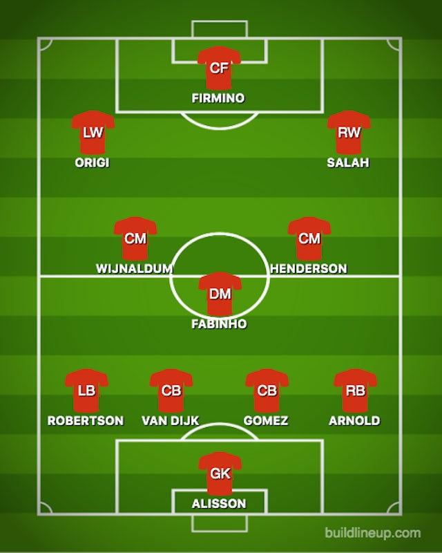 Possible LIV XI vs. WHU