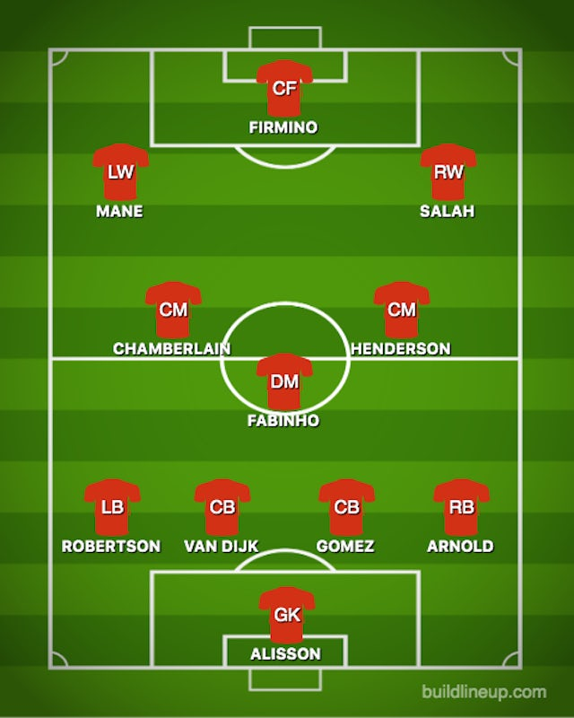 Possible LIV XI vs. NOR