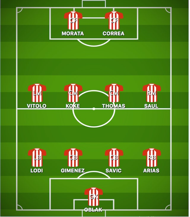 How Atletico Madrid Could Line Up Against Liverpool Sports Mole