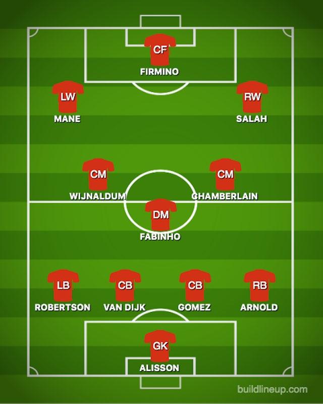 Possible LIV XI vs. WAT
