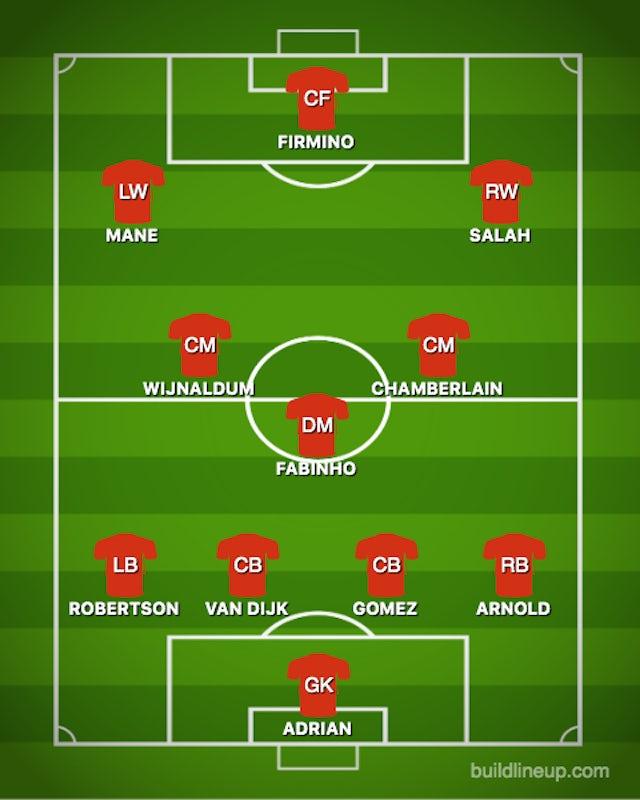 Possible LIV XI vs. BOU