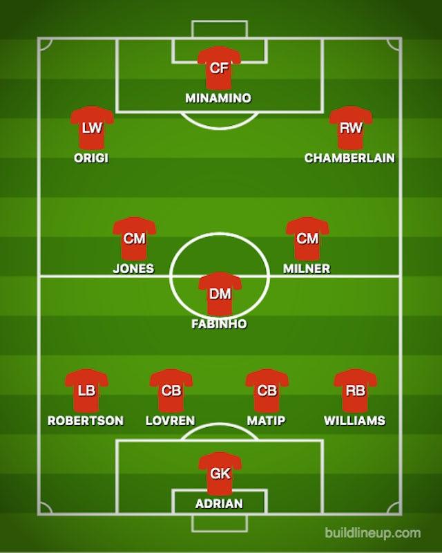 Possible LIV XI vs. CHE