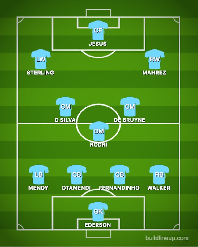 How Manchester City Could Line Up Against Arsenal Sports
