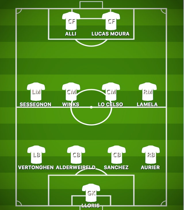 How Tottenham Hotspur Could Line Up Against Rb Leipzig Sports Mole