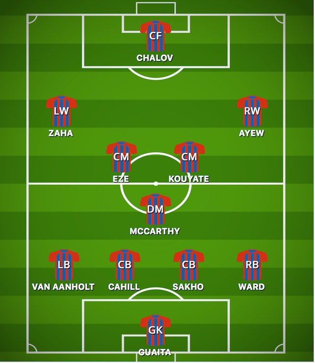 How Crystal Palace Could Line Up Next Season Sports Mole
