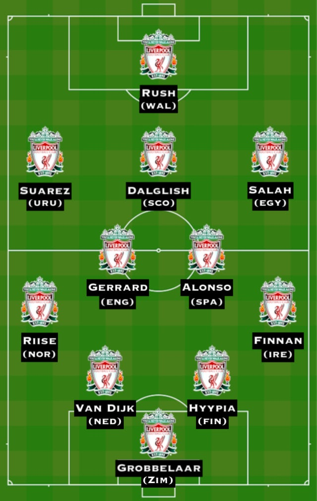 LIV XI all-time diff nationalities