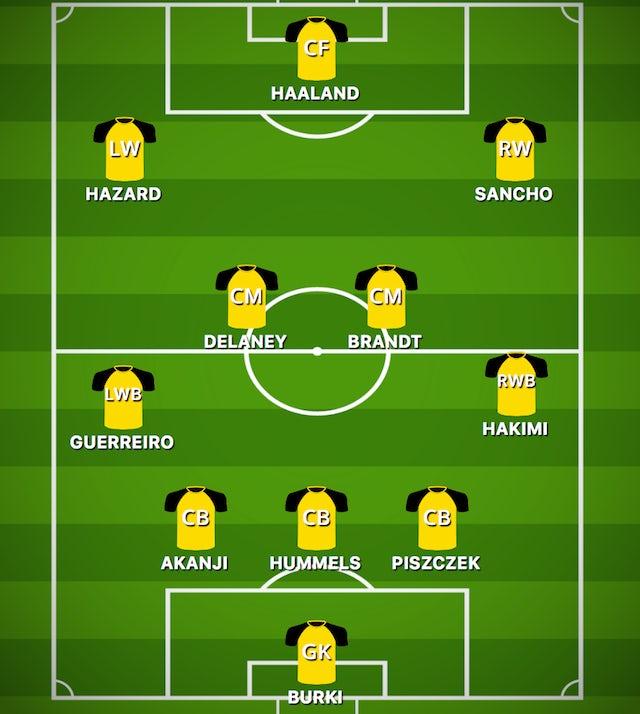 POSS BVB XI vs. SCH
