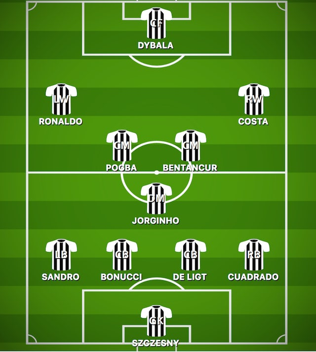 how juventus could line up with paul pogba sports mole how juventus could line up with paul