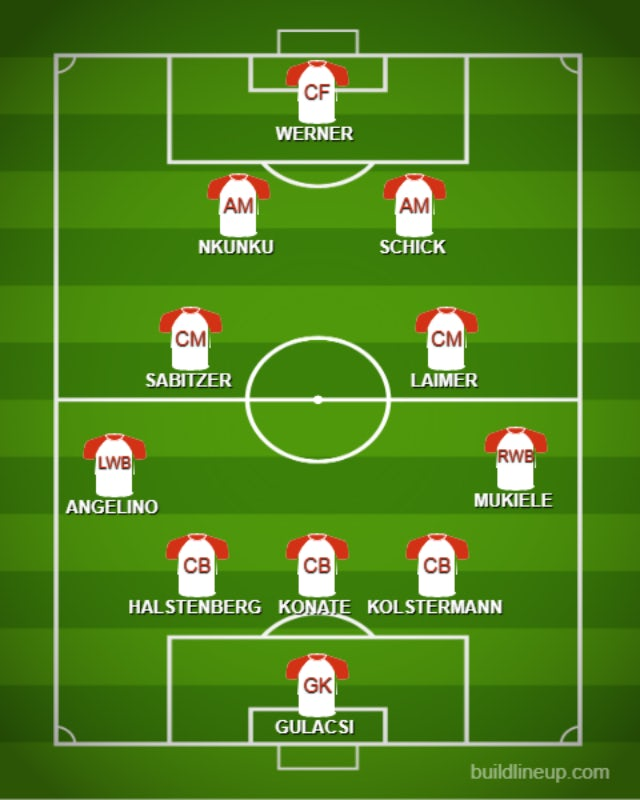 How Rb Leipzig Could Line Up Freiburg Sports Mole