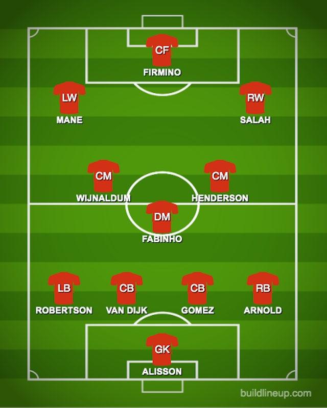 Shax Sidee Ah Ayay Liverpool Ku Ciyaari Doontaa Kulanka Ugu Horeeya Ee Dib U Bilaabista Premeir League.
