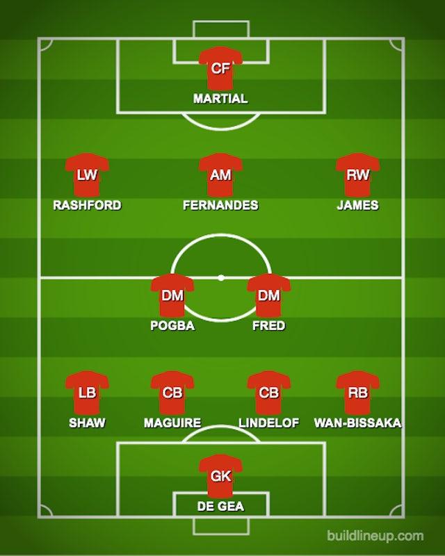 Shaxda Ay Man United Ku Ciyaari Karto Kulanka Ugu Horeeya Ee Dib U Bilaabista Premier League.