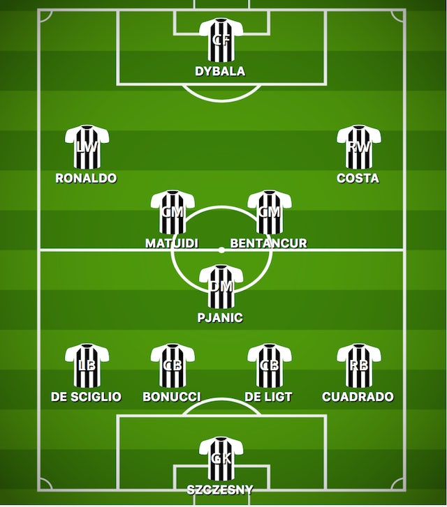 How Juventus Could Line Up Against Bologna Sports Mole