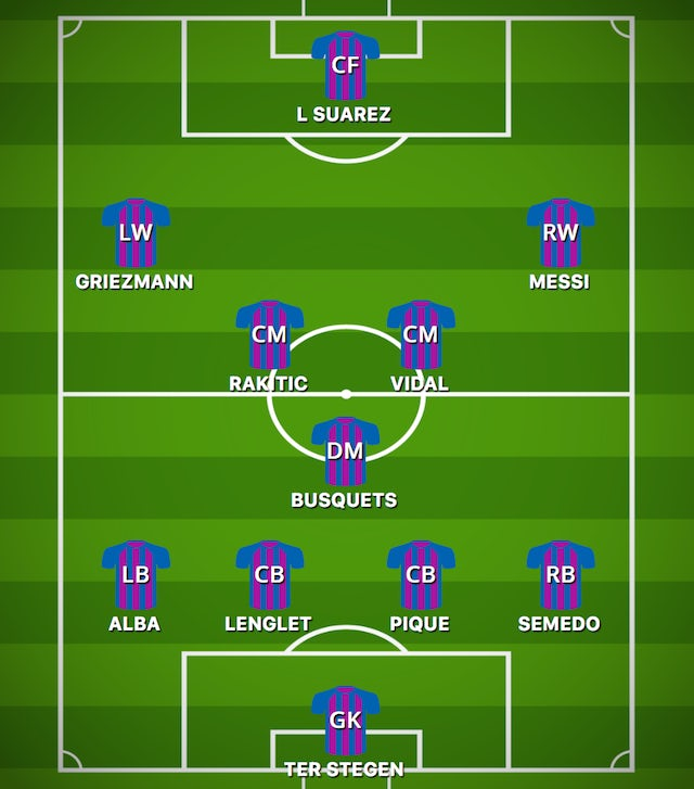 POSS BAR XI vs. ATL