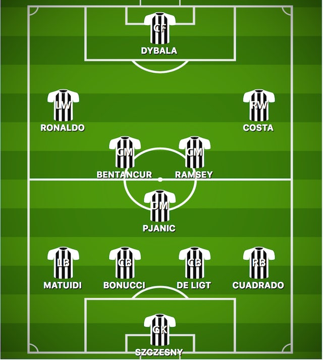 How Juventus Could Line Up Against Lecce Sports Mole