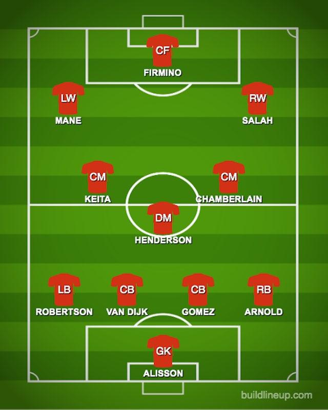 Possible LIV XI vs. AVL