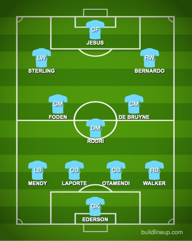 Possible MNC XI vs. LIV