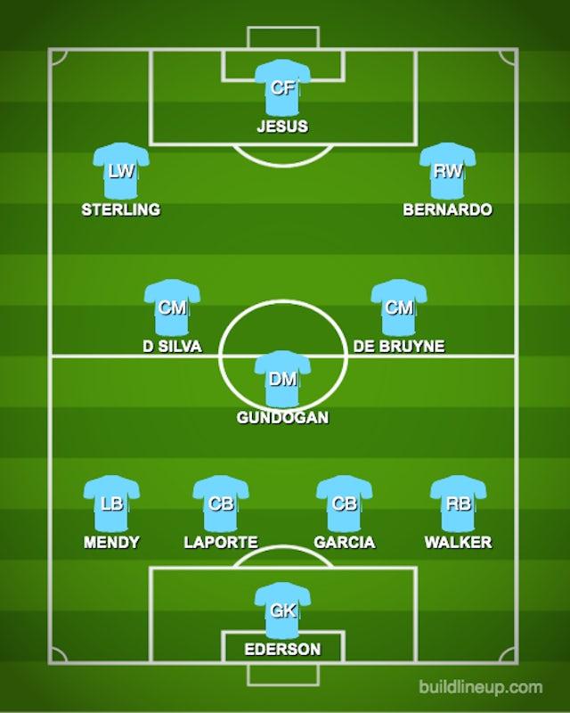 Possible MNC XI vs. BHA