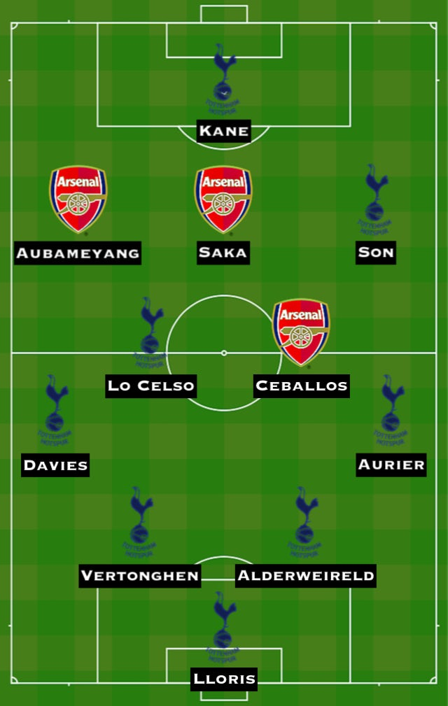 Combined XI: NLD