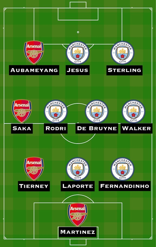 Matthew Law's Arsenal-Manchester City Combined XI