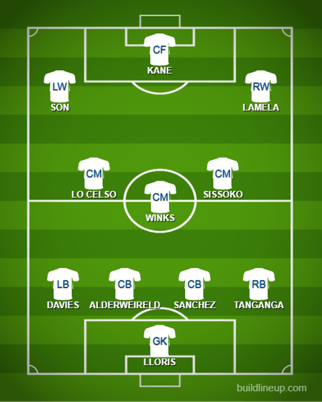 Possible TOTXI vs. NEW