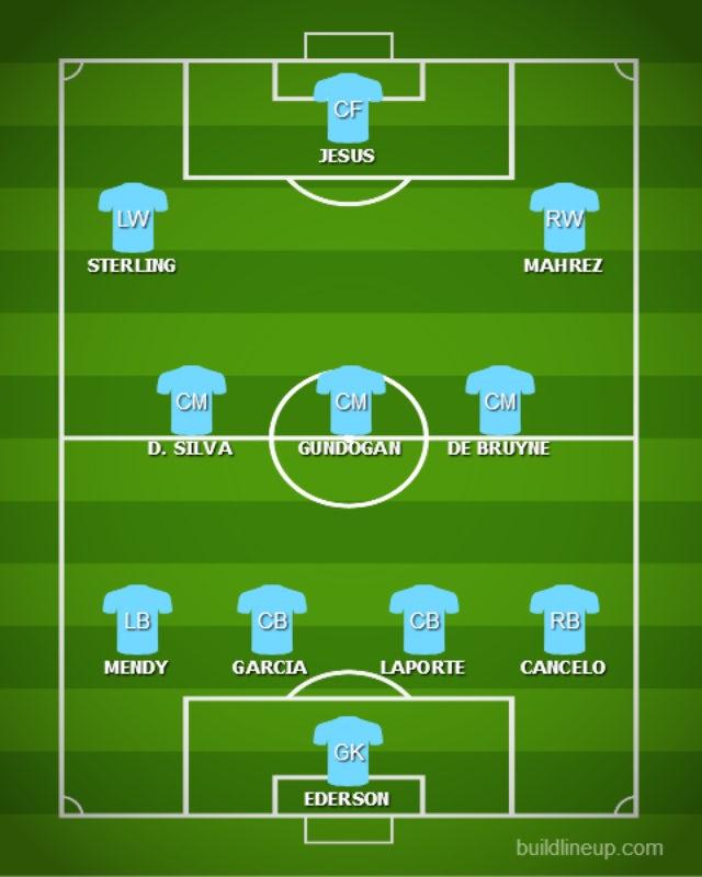 POSS MNC XI vs. NOR