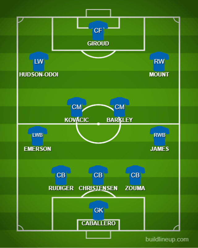 Possible CHE XI vs. BAY