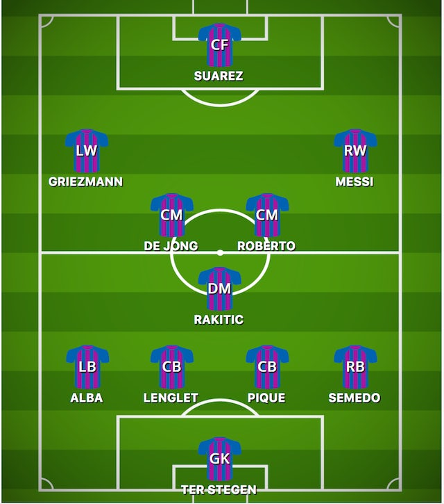 How Barcelona Could Line Up Against Napoli Sports Mole