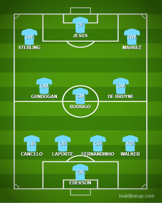 Possible MCI XI vs. LYO