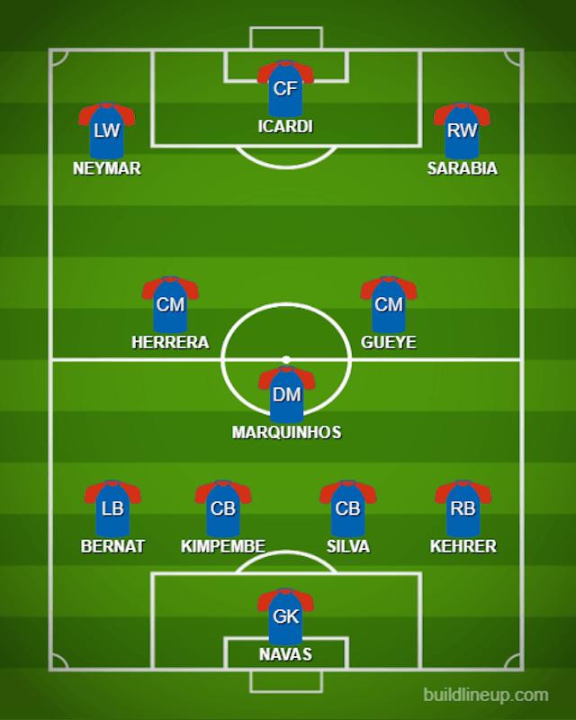 Possible PSG XI vs. ATA